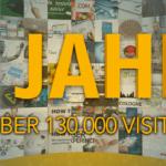 Von 0 auf über 130.000 Visits in einem Jahr – Happy Birthday Host Europe Blog