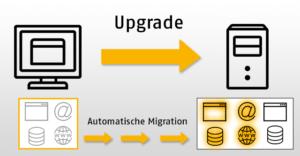 Abbildung: Automatische datenmigration_Produkt-Upgrade