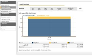 Abbildung_Traffic-Statistiken