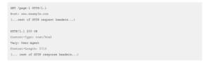 Abbildung_Dynamische Bereitstellung – Webmaster-Leitfaden für Mobilgeräte