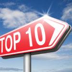 Unsere 10 Top-Blogartikel 2015