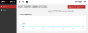 Abbildung_SiteLock_Besucherstatistik