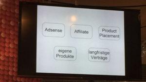 Beispiele - Blogvermarktung