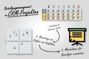 Abbildung - 3-Schritte-des-Beteiligungsmanagement-von-CRM-Projekten