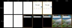 Abbildung - WebPagetest-Browservergleich
