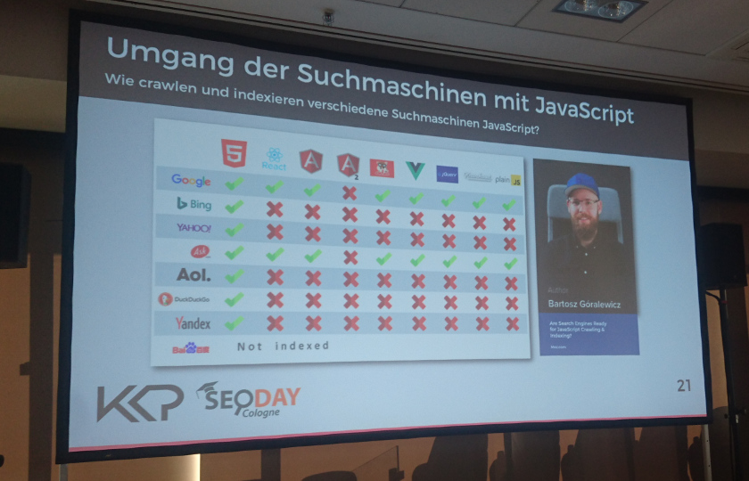 Abbildung_-_JavaScript-Rendering - welche Suchmaschine kann welche Java-basierte Skriptsprache lesen?