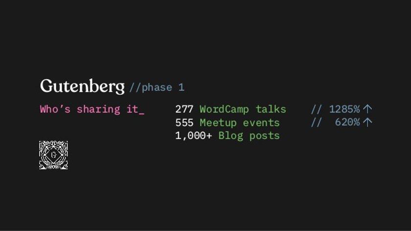 Abbildung_-_Gutenberg-Projekt_Phase1