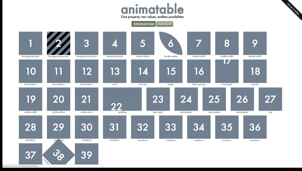 Abbildung - Animatable Properties - eine Übersicht von Lea Verou
