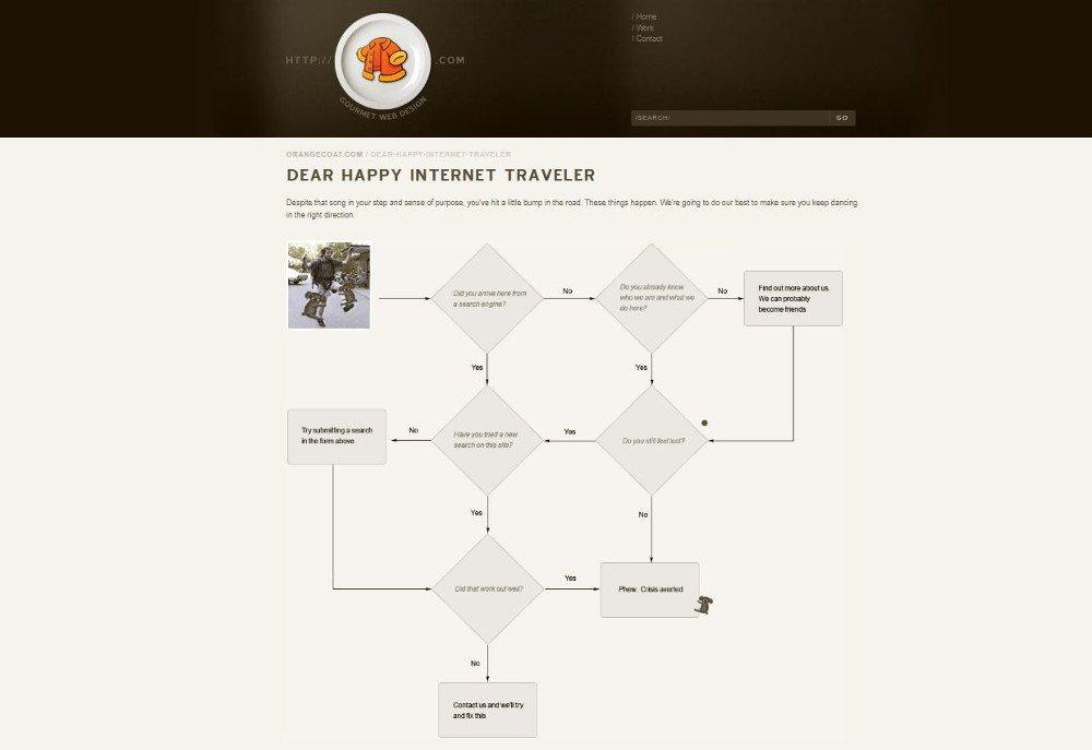 Abbildung_-_Die kreativsten 404-Fehlerseiten – Beispiel Webdesignagentur OrangeCoat
