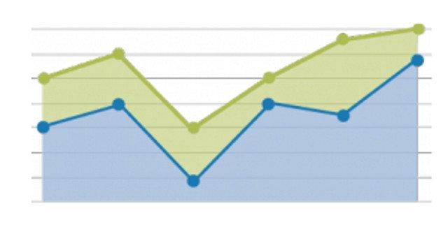 Abbildung 2 - Optimierte Landingpage - Die Voraussetzung ist ein lückenloses Monitoring