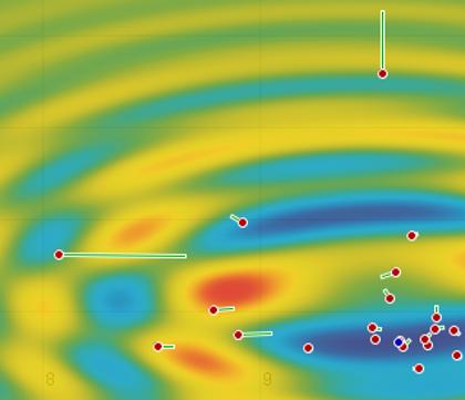Abbildung - Lage und Richtung von Partikeln auf einer 3D-Funktion