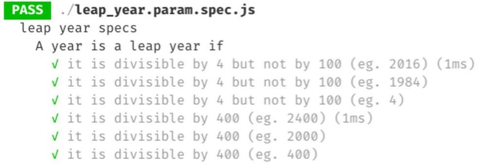 Abbildung04 Assertion Frameworks