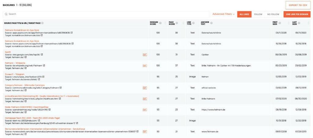 Abbildung11 - SEO-Audit - Backlinkgeber