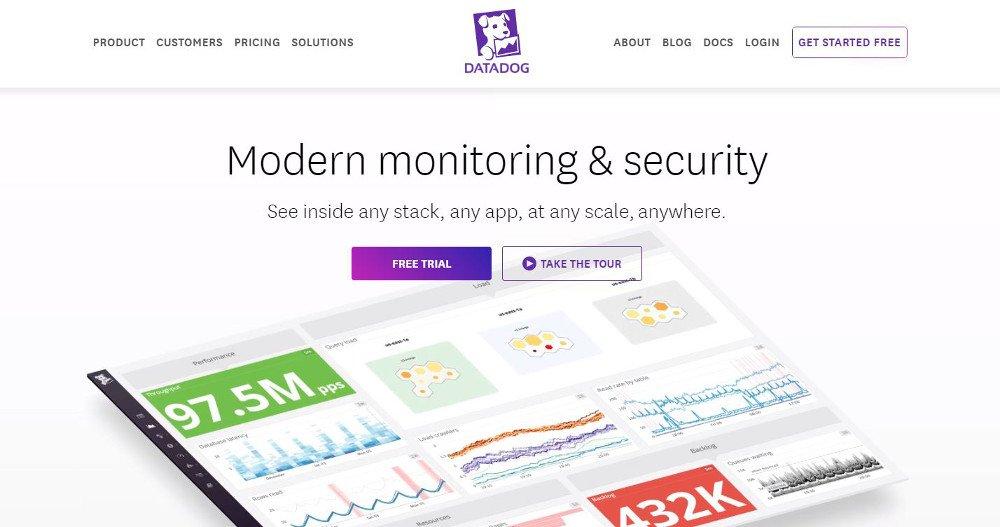 Abbildung -Docker Monitoring-Tool Data Dog