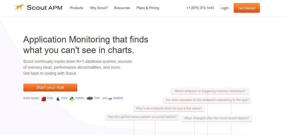 Abbildung -Docker Monitoring-Tool Scout