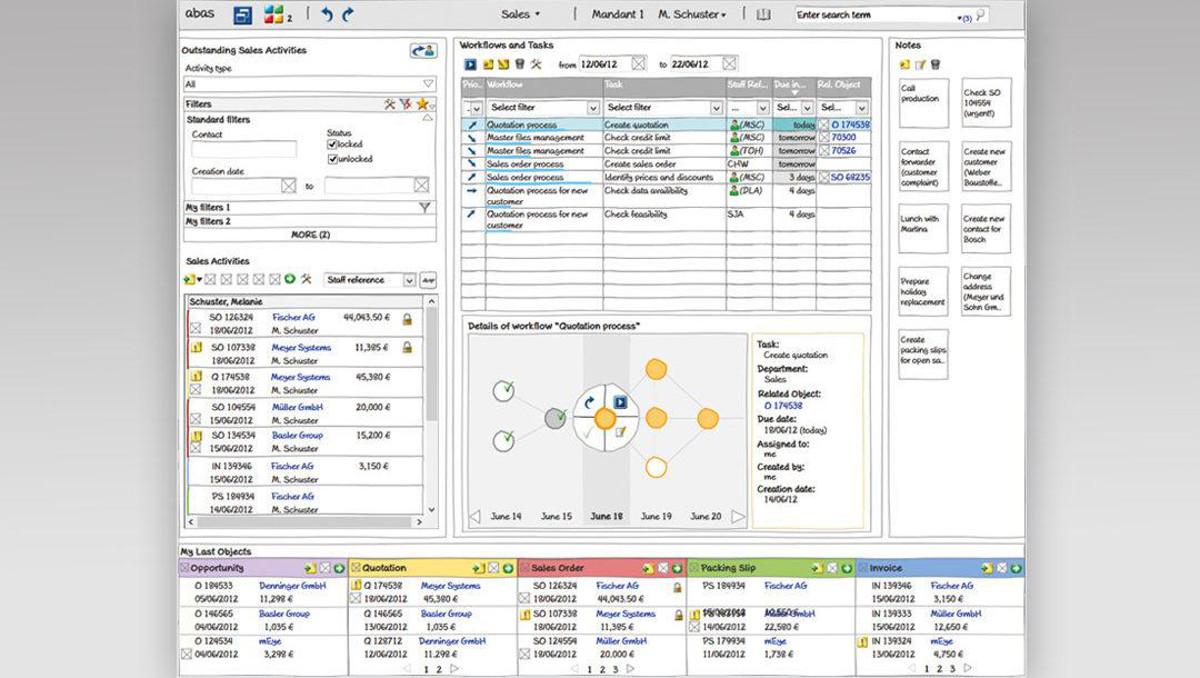 Abbildung - Wireframe der Software-Anwendung (Bildquelle: User Interface Design GmbH | www.uid.com)