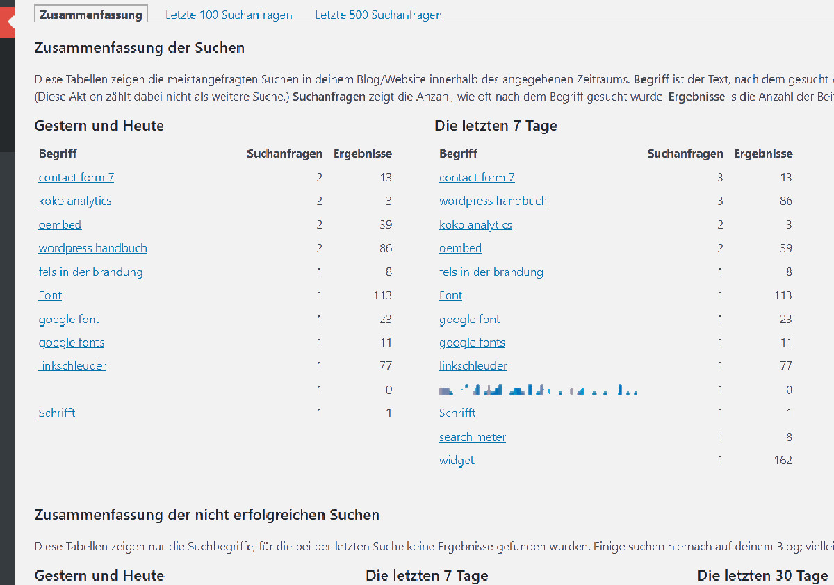 Abbildung - Screenshot der Statistik von Search Meter
