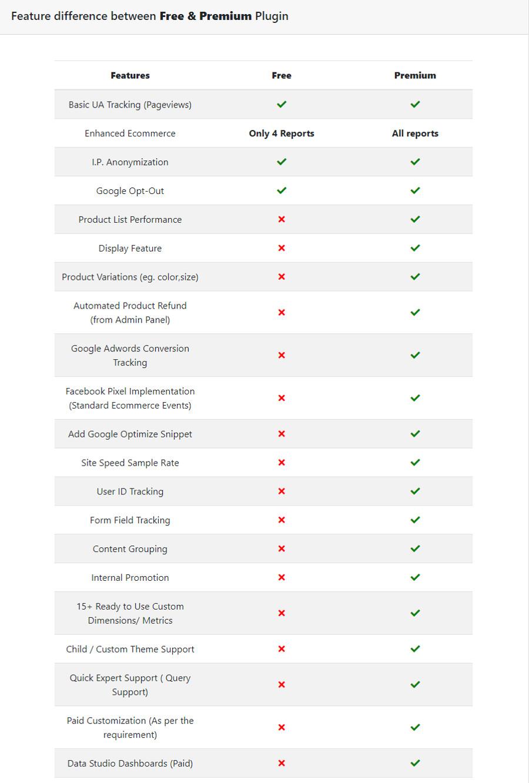 Abbildung01 WooCommerce-Plugins – Plugin-Übersicht